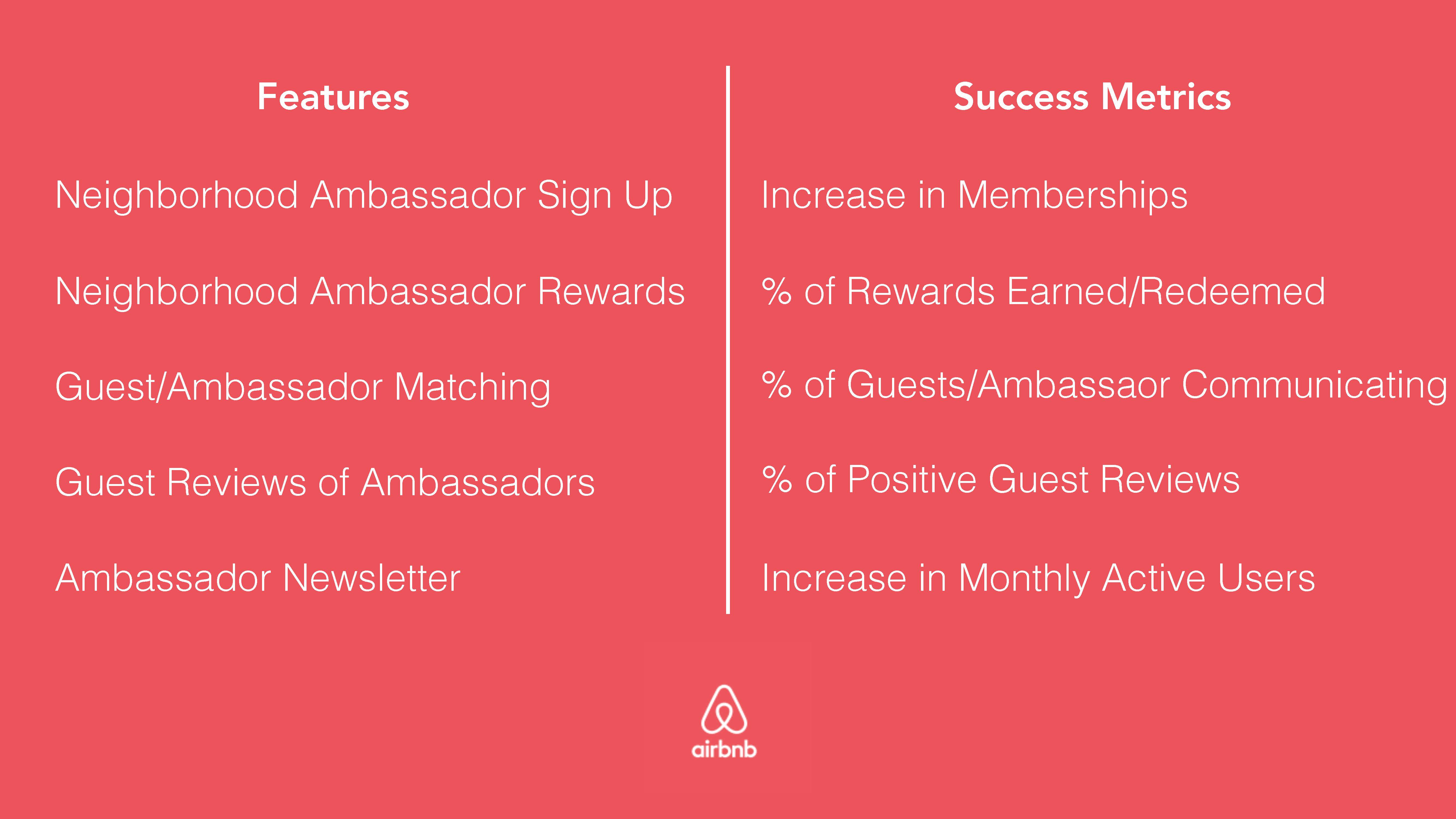 General Assembly Final Project: Airbnb Neighborhood Ambassador